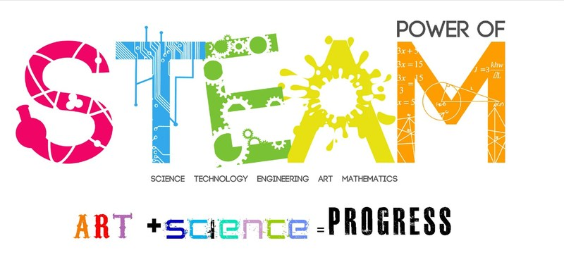The word STEAM- the acronym for Science, Technology, Arts and Mathematics