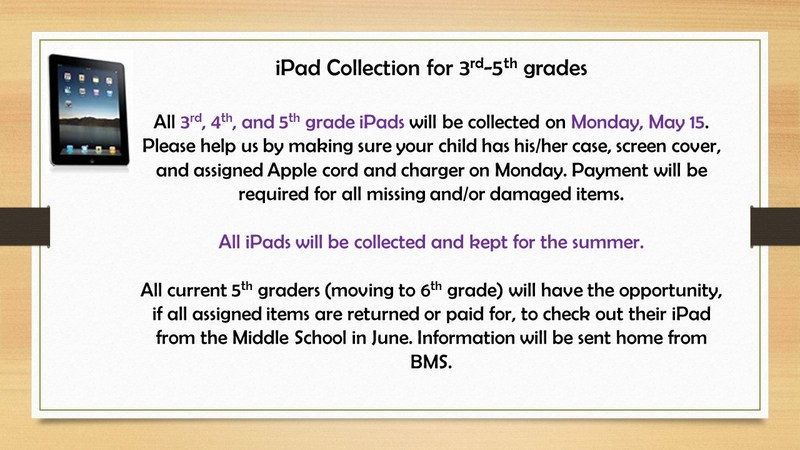 iPad Collection Information Thumbnail Image