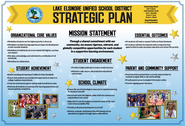 Thumbnail image of LEUSD Strategic Plan poster