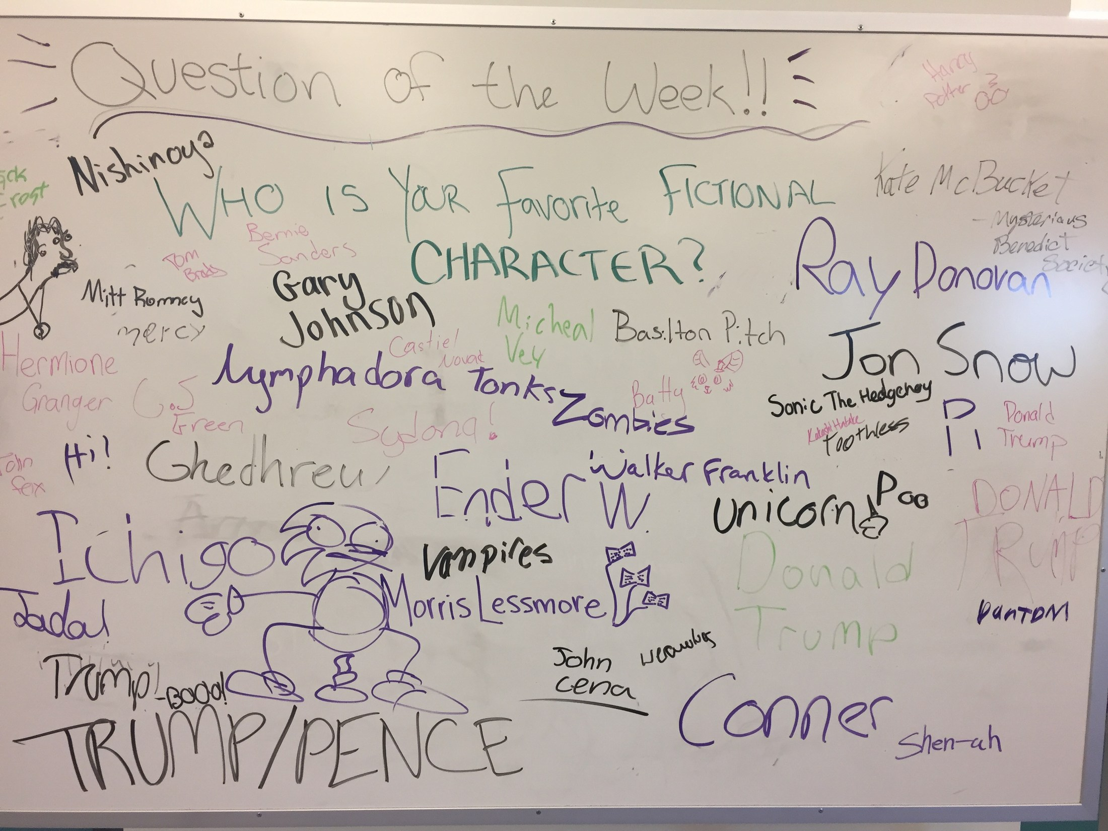 Question of the Week -  Who is your favorite fictional character?