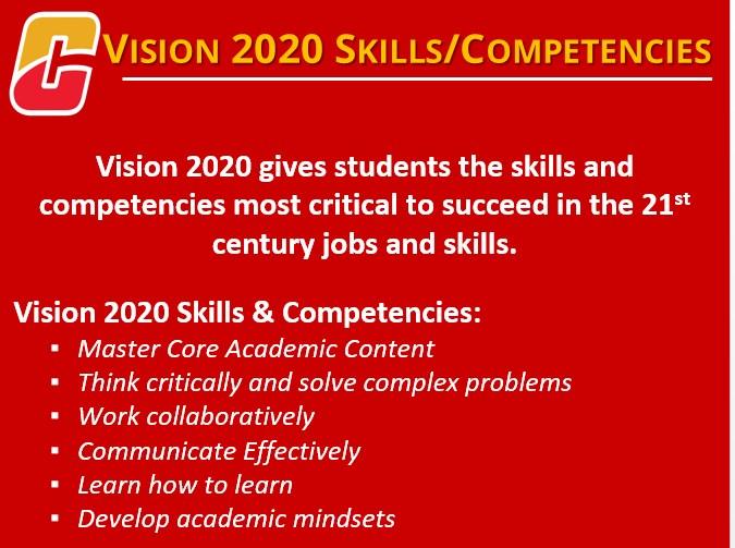 2020 Competencies