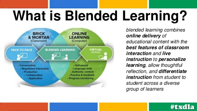 Blended Learning Instructional Technology Tift County Schools