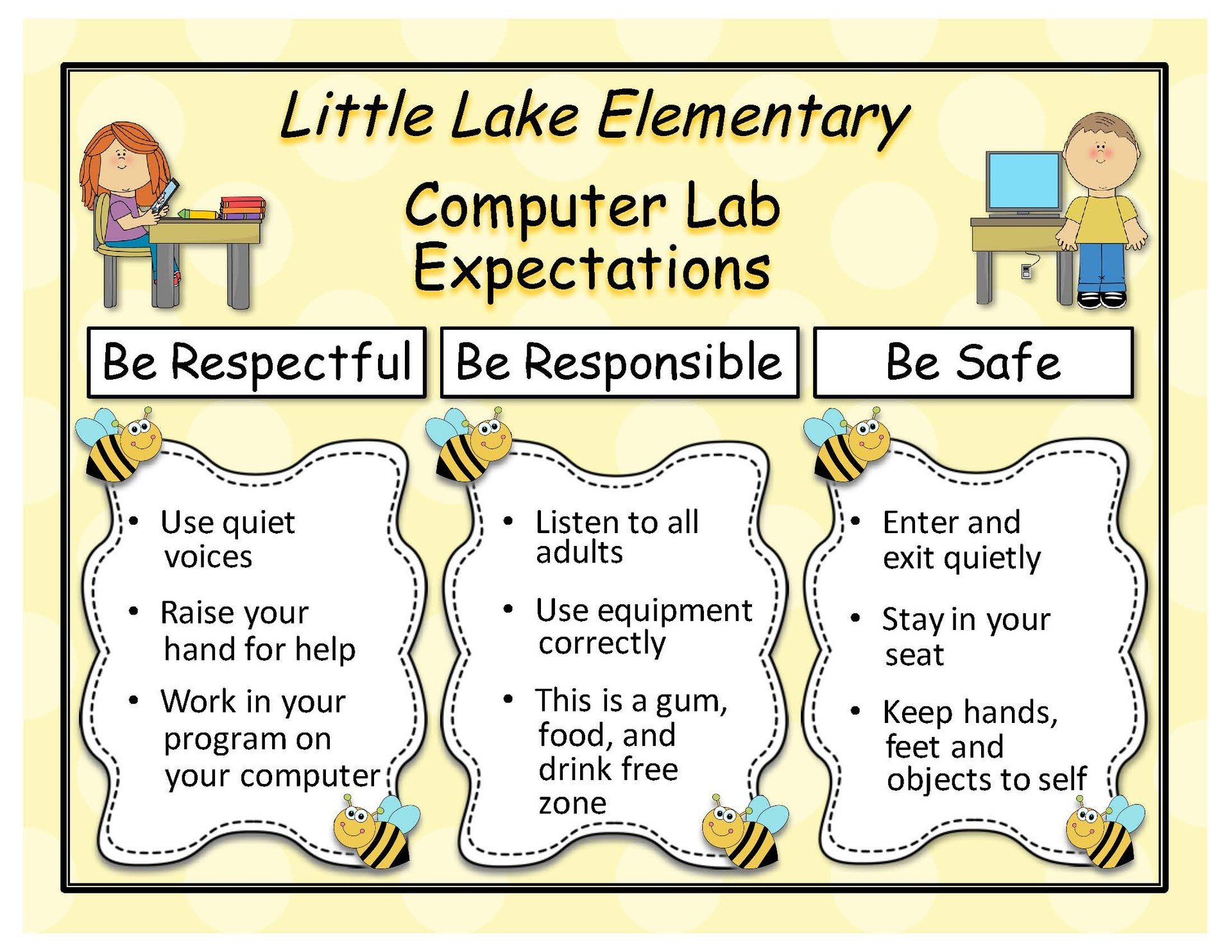 PBIS Behavioral expectations for students as they are in the computer lab.