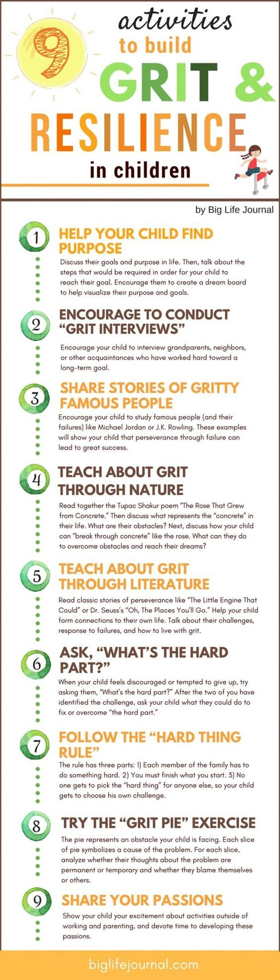 9 activities to grit and resilience picture