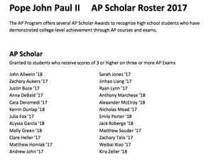 AP scholar Roster 2017.png