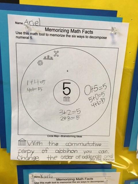 Thinking in Math