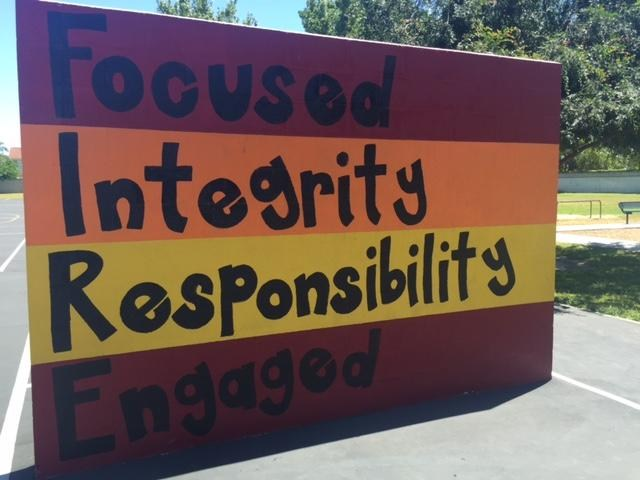 Focused Integrity Responsibility Engaged