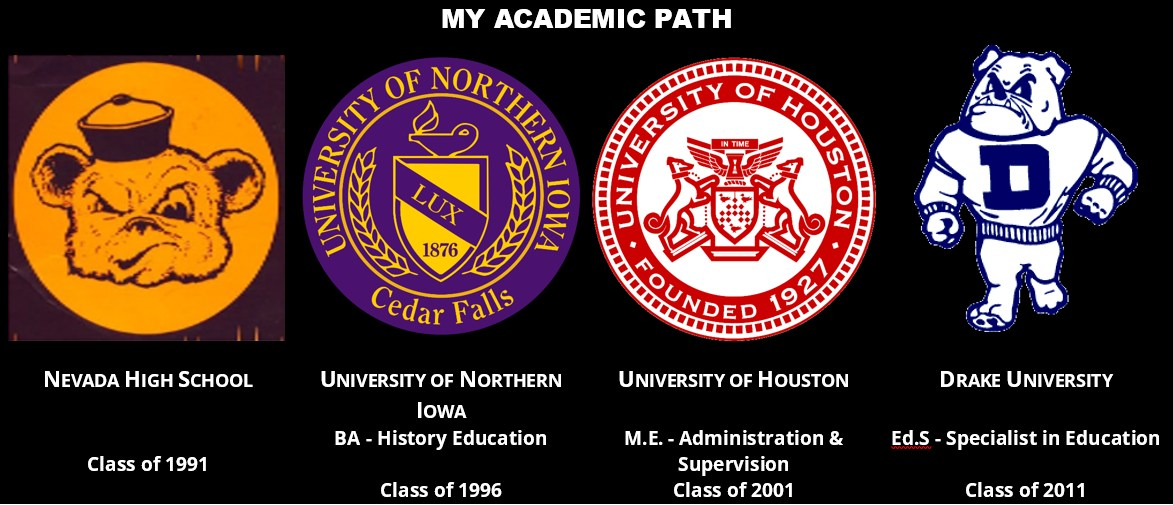 My Academic Path