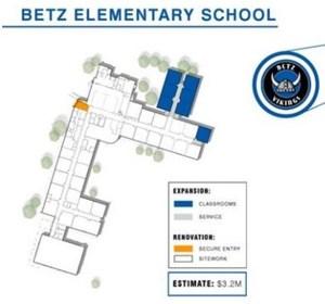 Betz Project.JPG