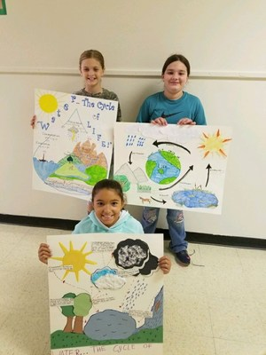 Soil and Water poster contest winners