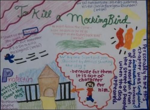 Example of motif in to kill a mockingbird