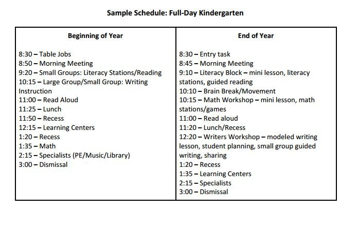 Sample Full-Day Kindergarten Schedule – Kindergarten Registration