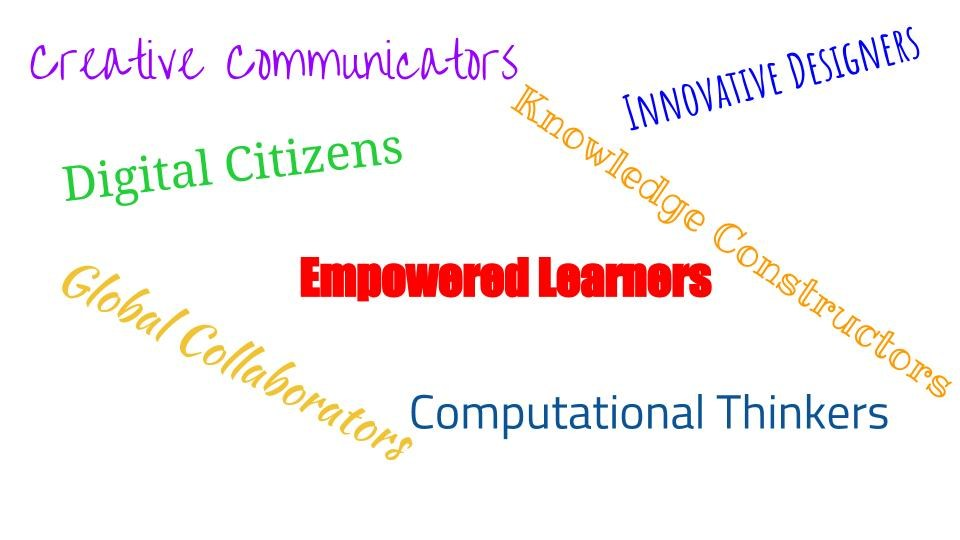 Word cloud containing: Empowered Learner, Digital Citizen, Knowledge Constructor, Innovative Designer, Computational Thinker, Creative Communicator, and Global Collaborator
