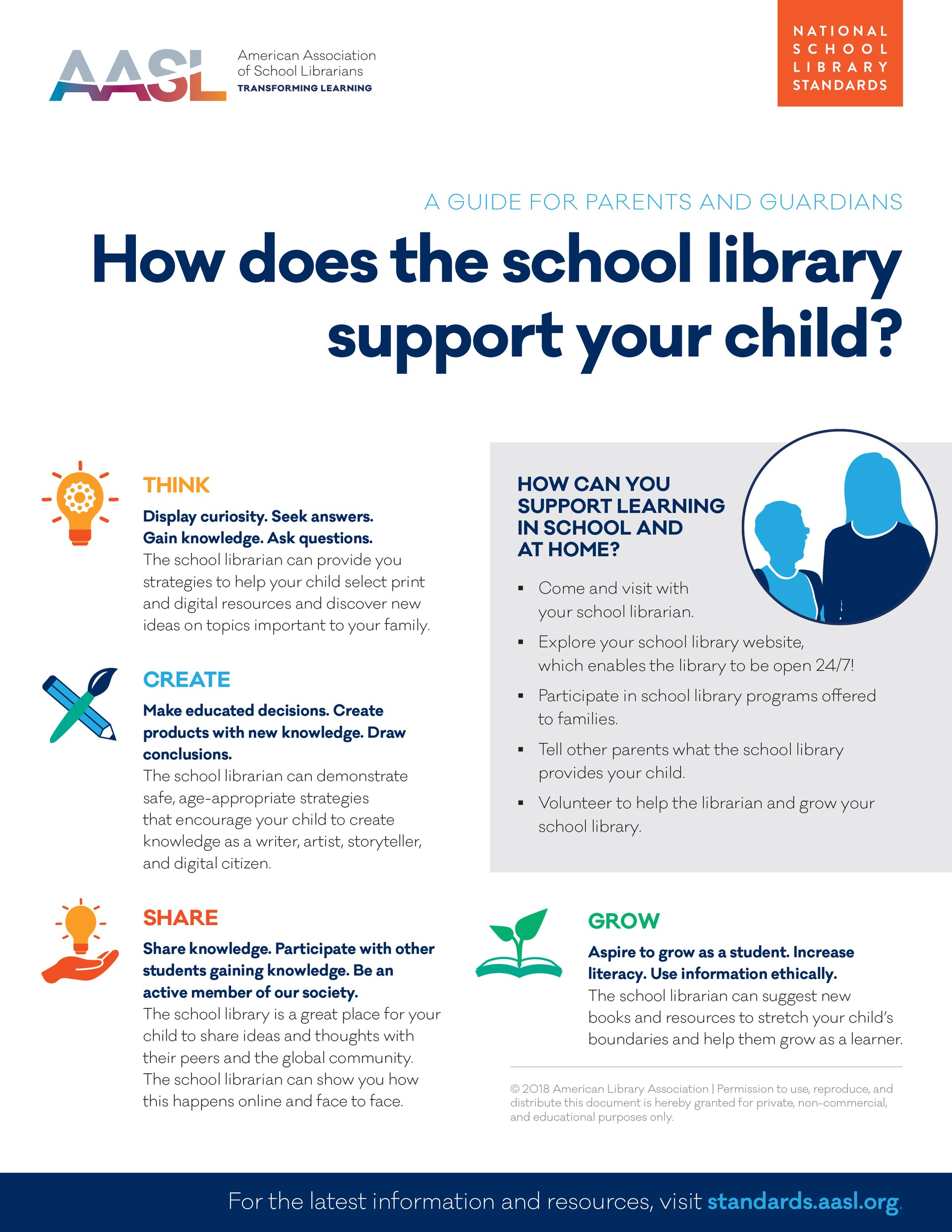 A guide for parents and guardians how does the school library support my child.