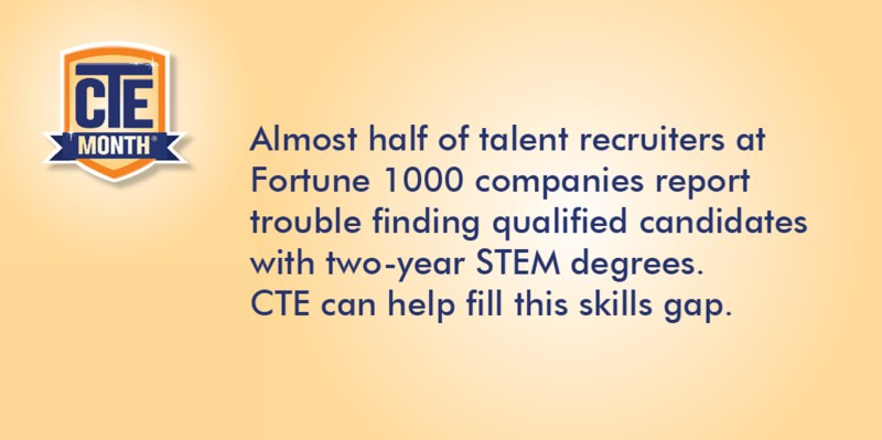 CTE Fact of the day flyer.