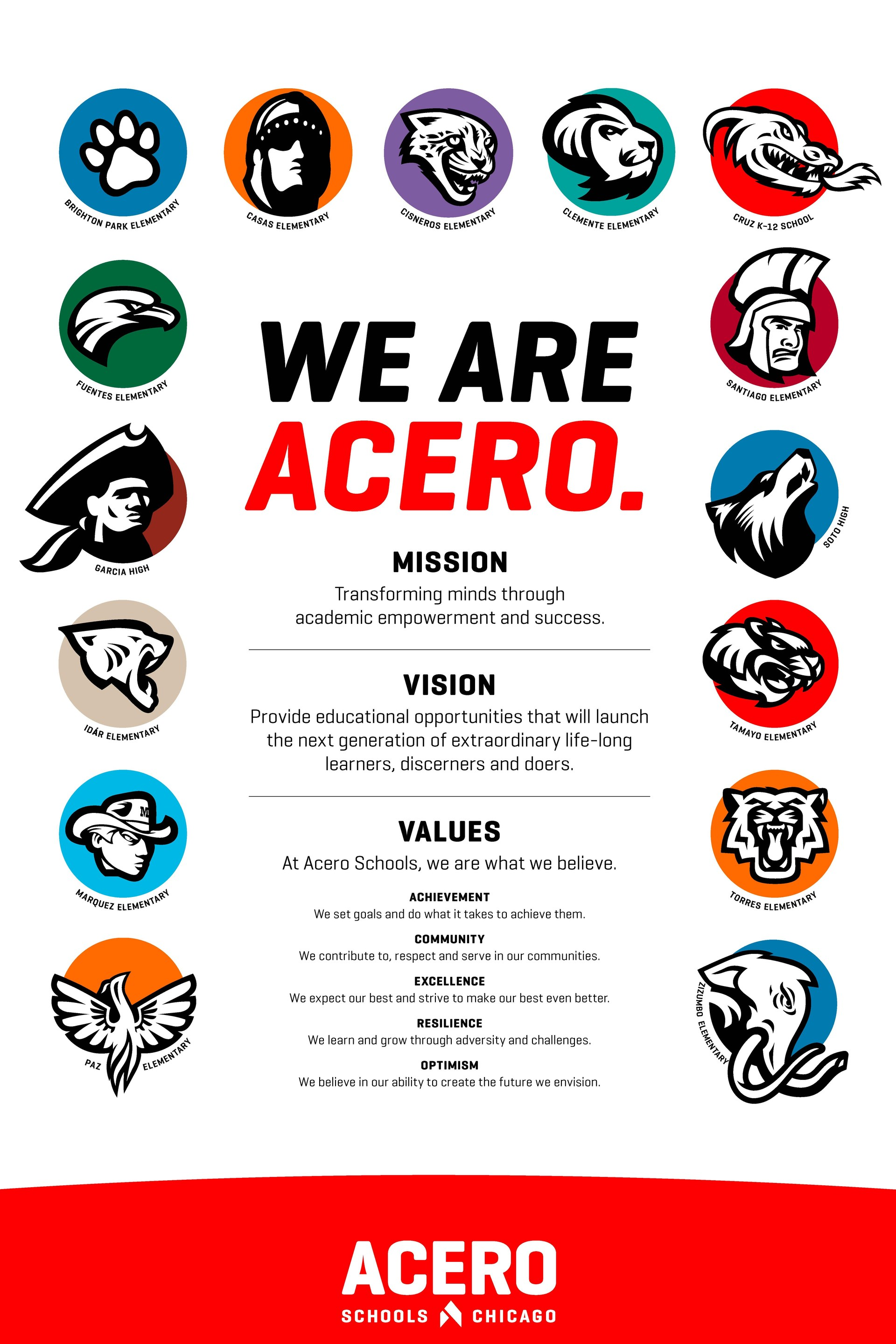 We Are Acero. Our Mission is transforming minds through academic empowerment and success.  Our Vision is providing educational opportunities that will launch the next generation of extraordinary life-long learners, discerners and doers. At Acero Schools, we are what we believe. Achievement - We set goals and do what it takes to achieve them. Community - We contribute to, respect and serve in our communities. Excellence - We expect our best and strive to make our best even better. Resilience - We learn and grow through adversity and challenges. And Optimism - We believe in our ability to create the future we envision.  We are Acero.