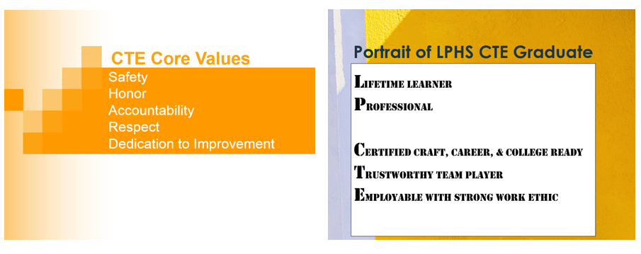 CTE Core Values: Safety, Honor, Accountability, Respect, Dedication to Improvement; Portrait of A Porte High School Graduate: Lifetime Learner, Professional, Certified Craft, Career, & College Ready, Trustworthy Team Player, Employable with a Strong Work Ethic