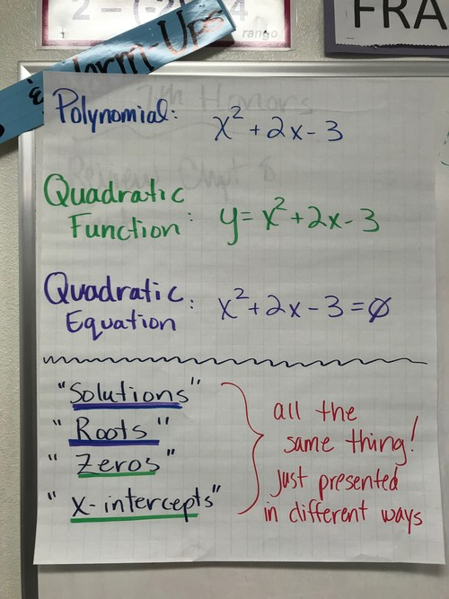 Algebra notes: Comparing solutions to x-intercepts