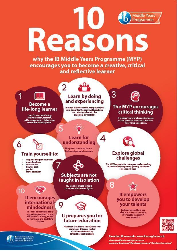 10 Reasons to be IB