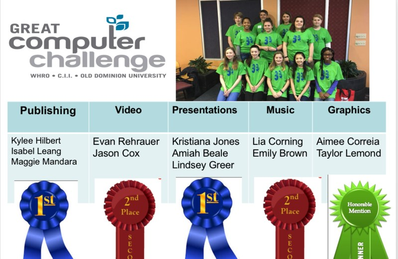 SMS was well represented in the Great Computer Challenge.