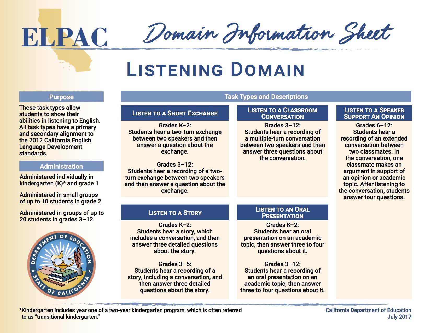 ELPAC Listening Domain Information Sheet