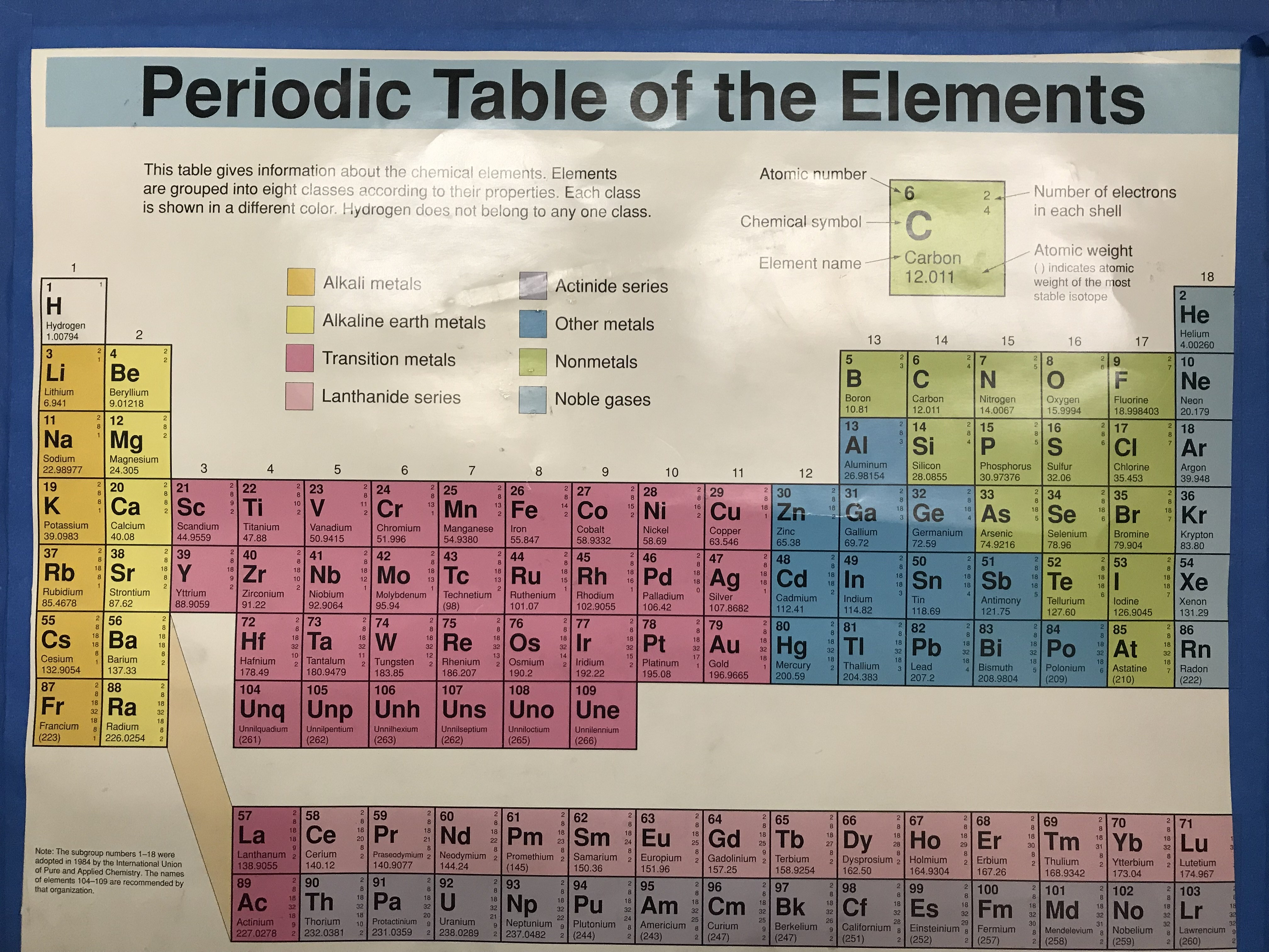webelements periodic table gallium uses - HD 4032×3024