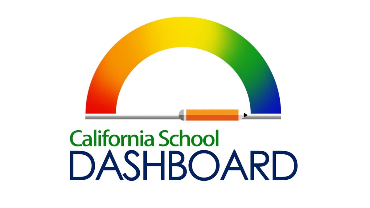 Image result for california school dashboard image