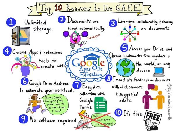 10-reasons-to-use-gafe_orig.jpg