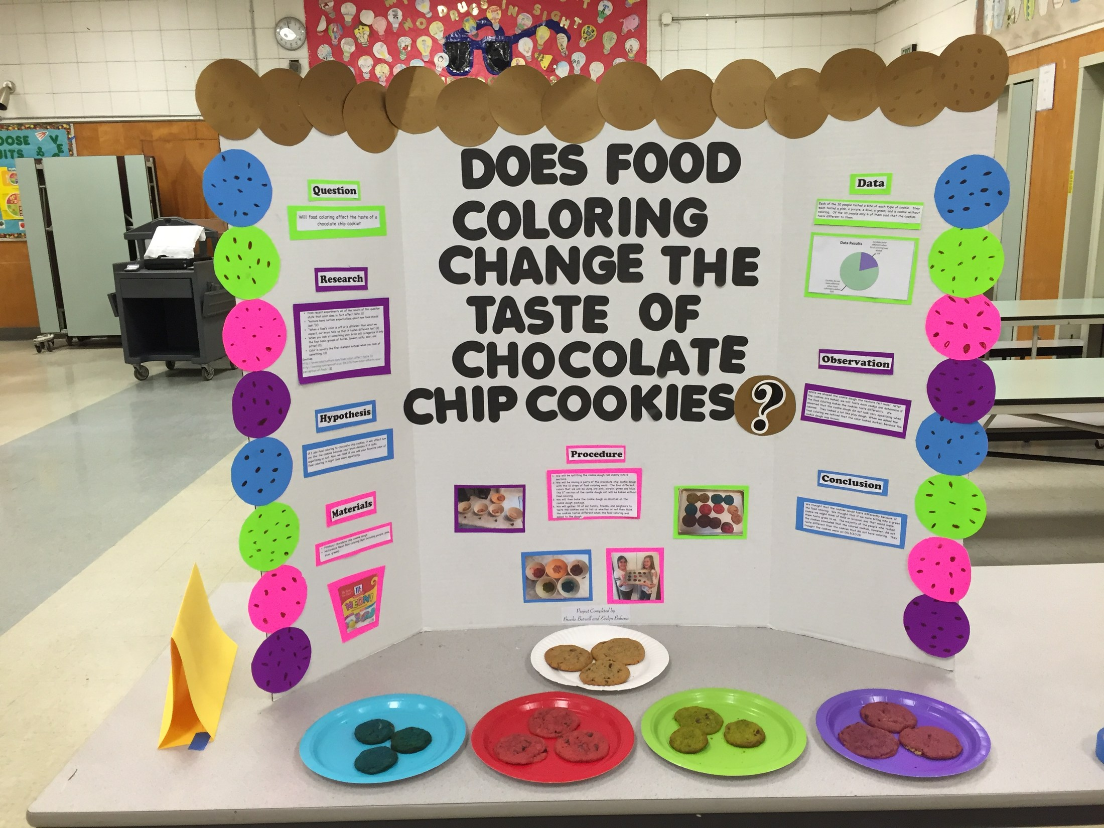 Science Fair – GATE – Esther Lindstrom Elementary School