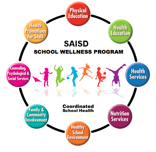 Student figures in a ring of Wellness