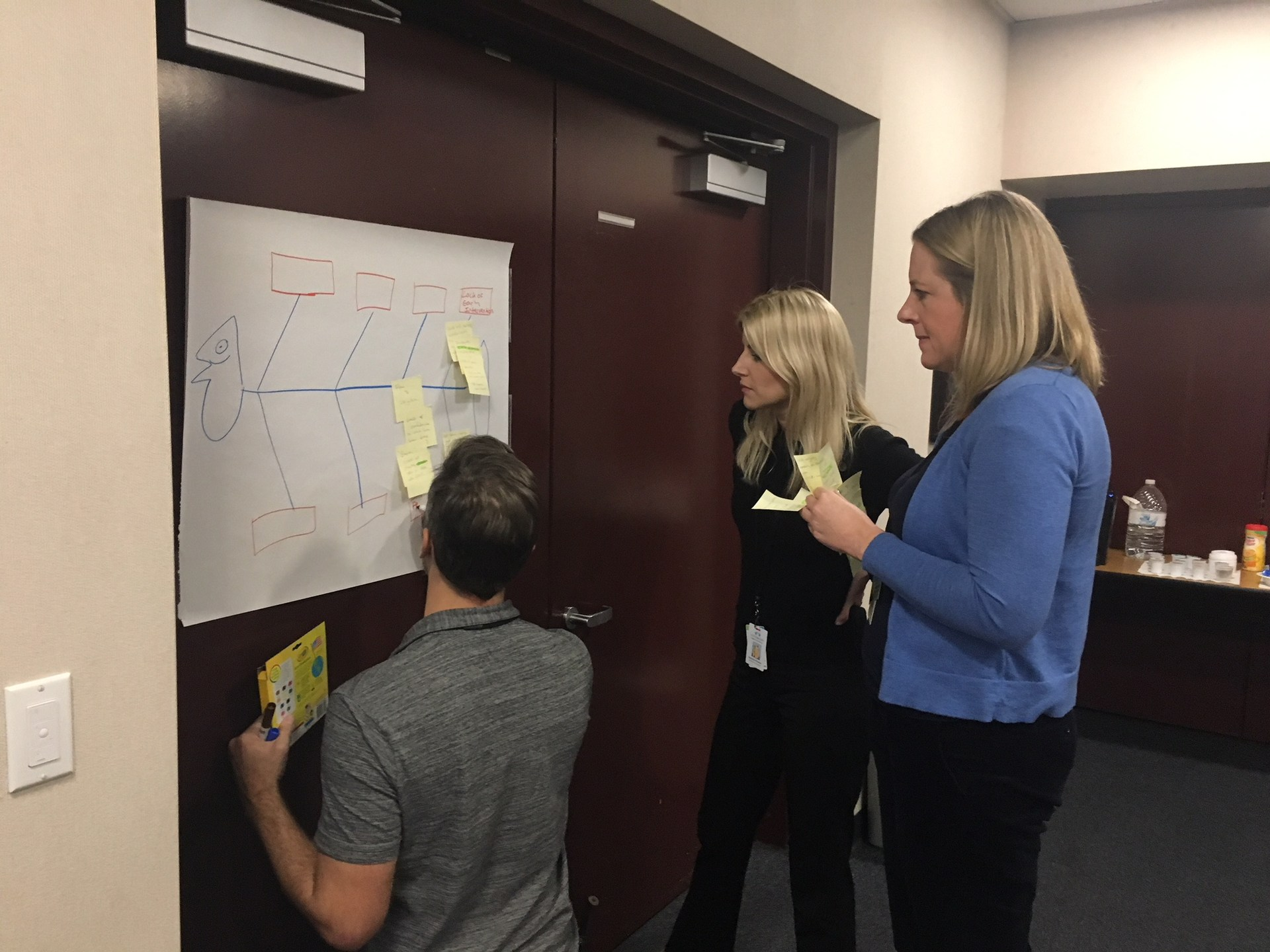 Members of the Mental Health Task Force working in a small group brainstorming and writing on poster paper.