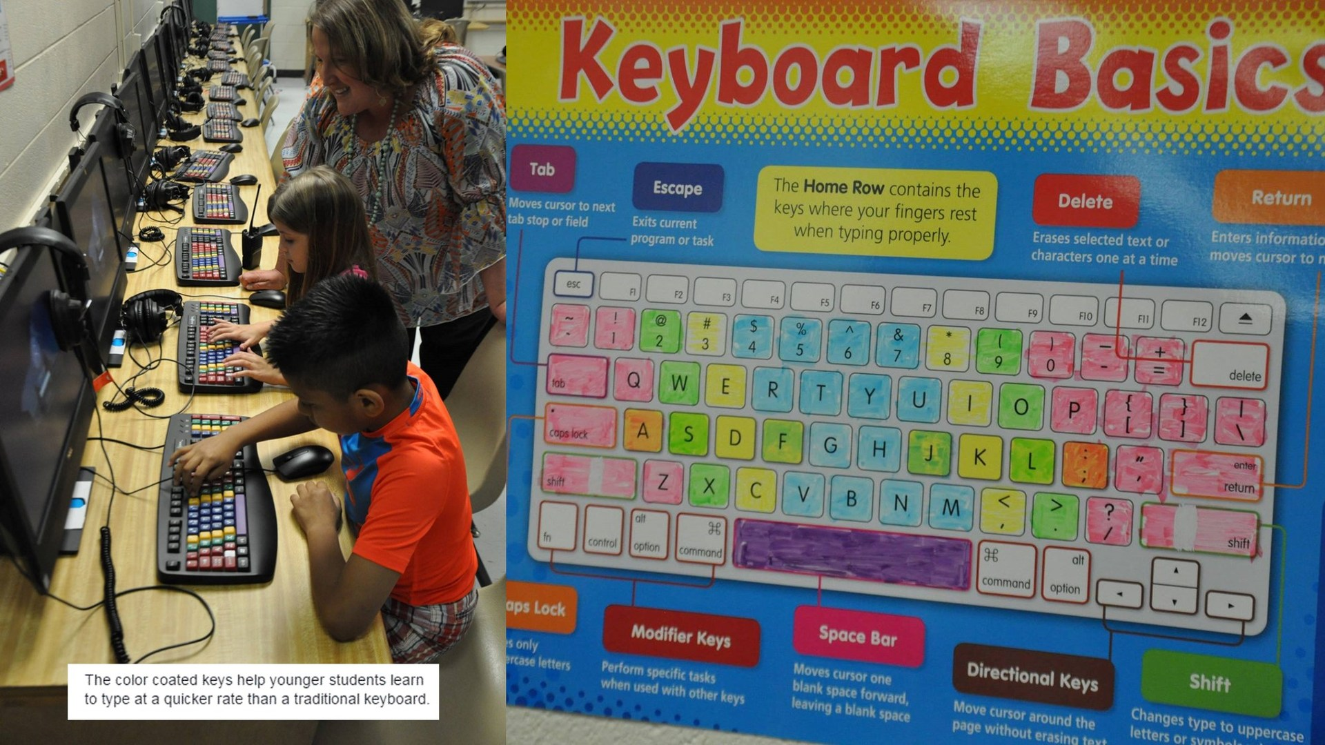 Students working with color coded keyboards