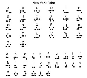 The New York Point Alphabet
