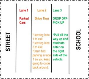 drop off visual carpool.png