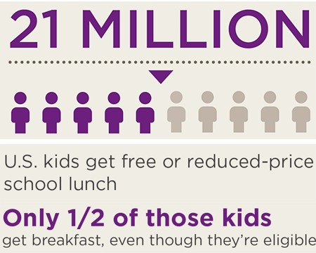 Breakfast 21 million