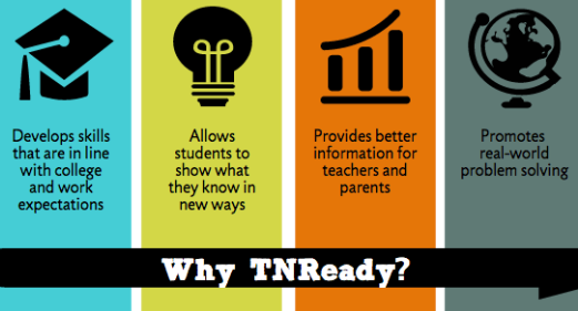 Understanding TN Ready Featured Photo