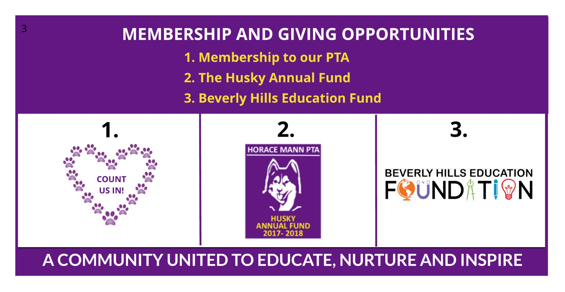 Membership and donation