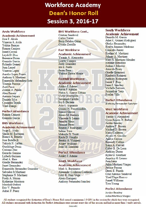 DEAN'S HONOR ROLL SESSION 3, 2016-17