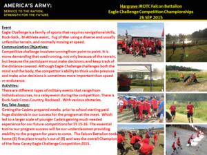 Falcon_Battalion_Eagle_Challenge.png