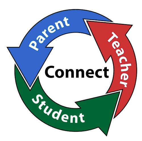 Parents, Teacher and Student  Collaboration