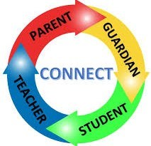Multiple arrows in circle with teacher, parent, guardian, student
