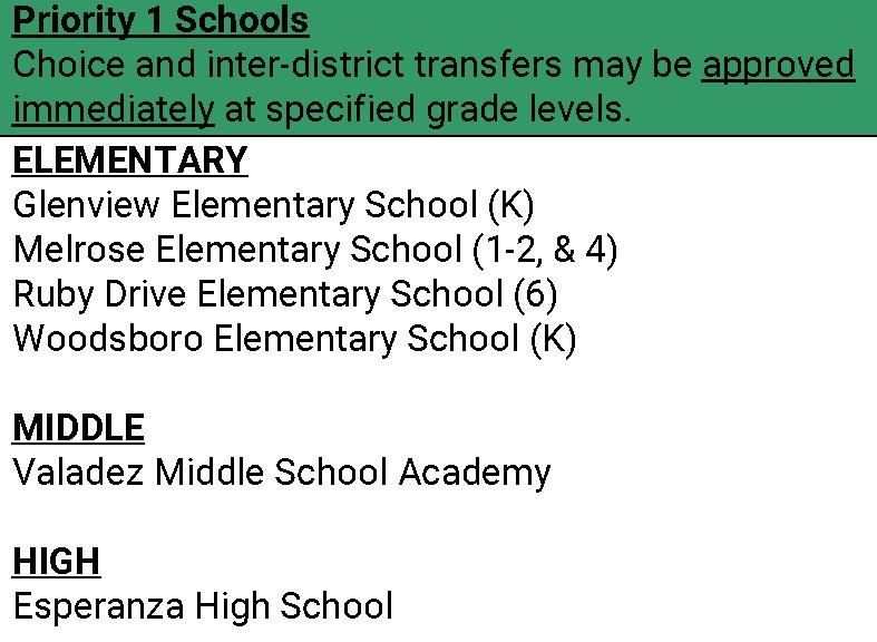 Priority 1 Schools.