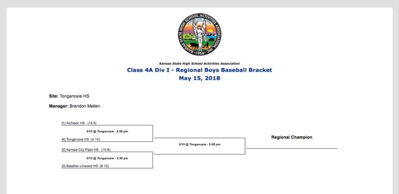 Regional Baseball Bracket