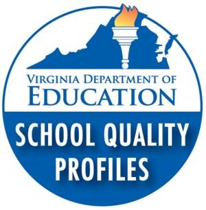 School Quality Profile link