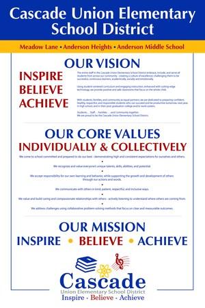 All Info Poster.jpg