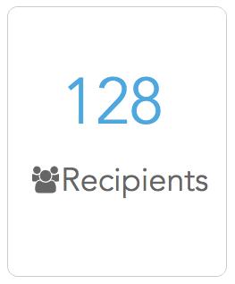 view number of recipients