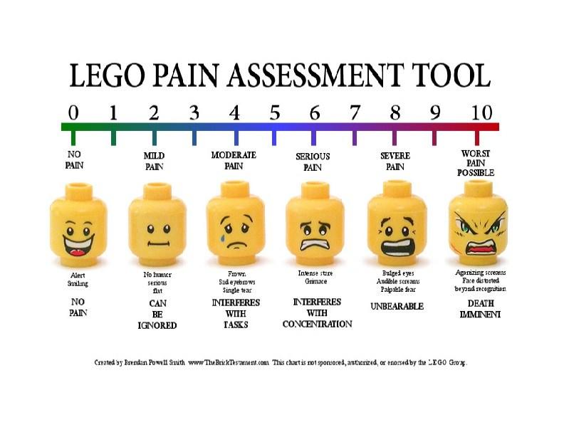 Lego Pain Assessment
