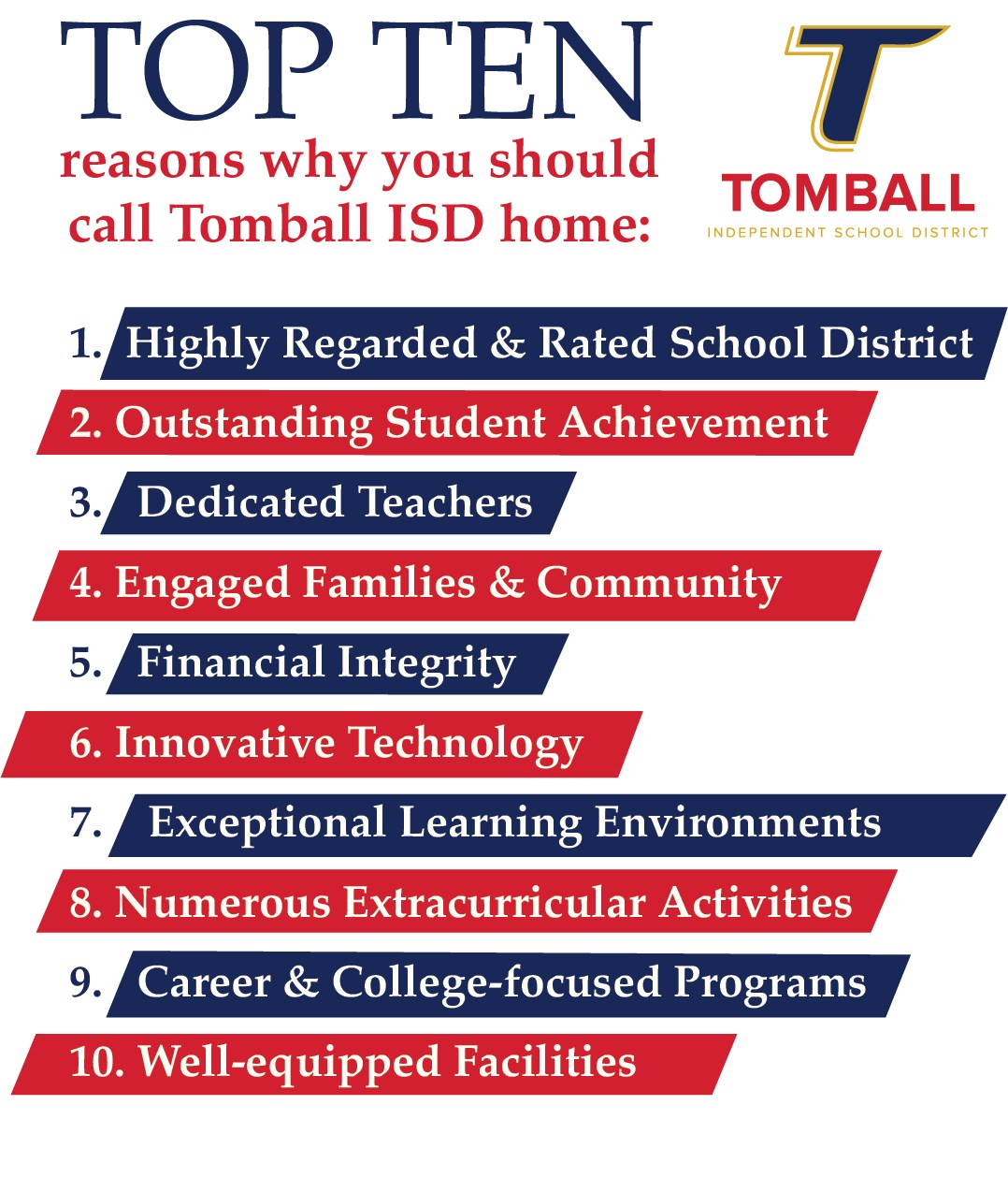 Top Ten reasons to call TISD home