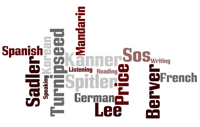 names of World Language teachers and classes