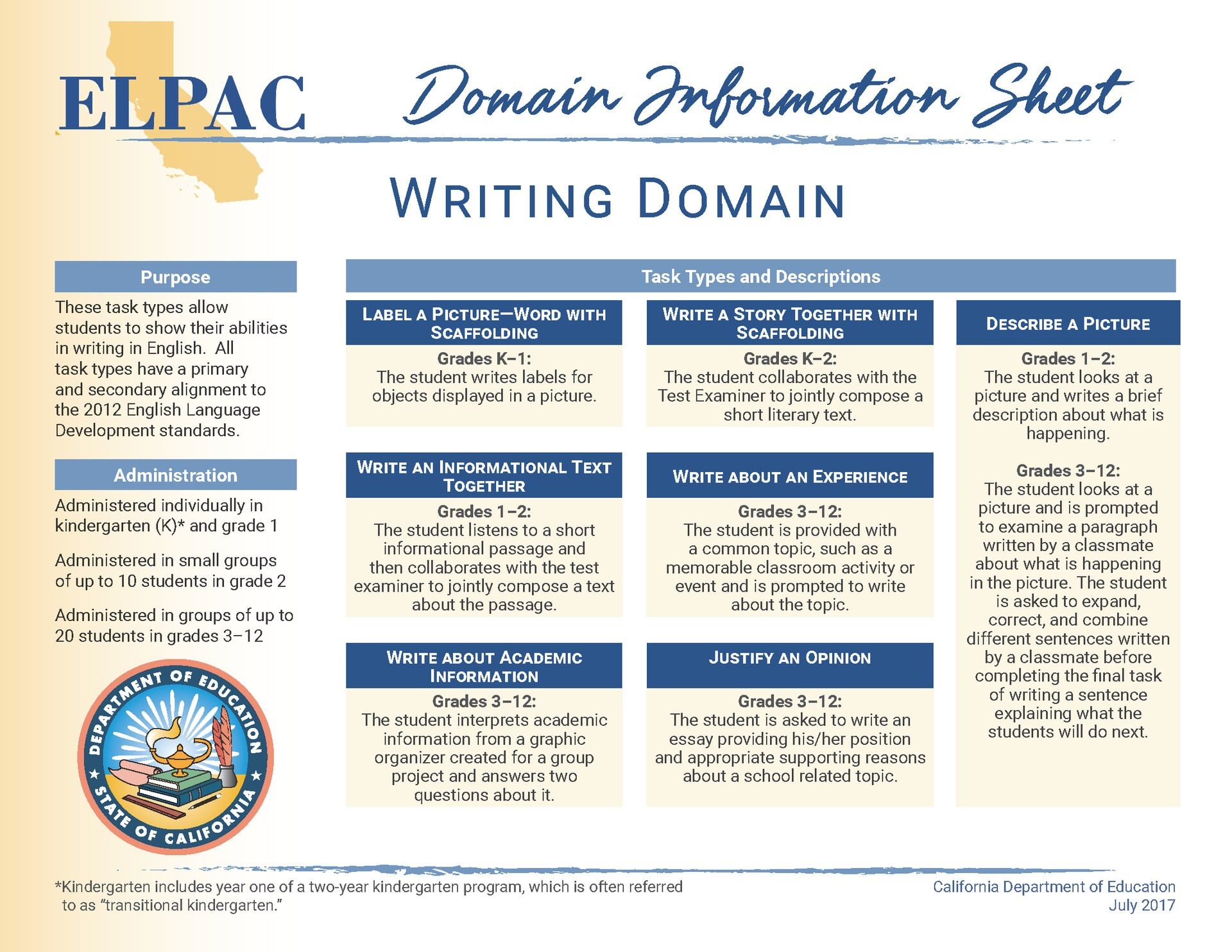 ELPAC Writing DOmain